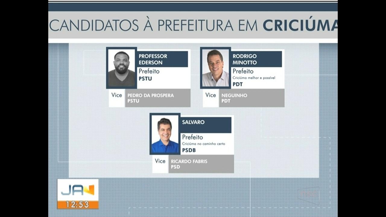 Candidatos a prefeito de Criciúma e Tubarão são registrados