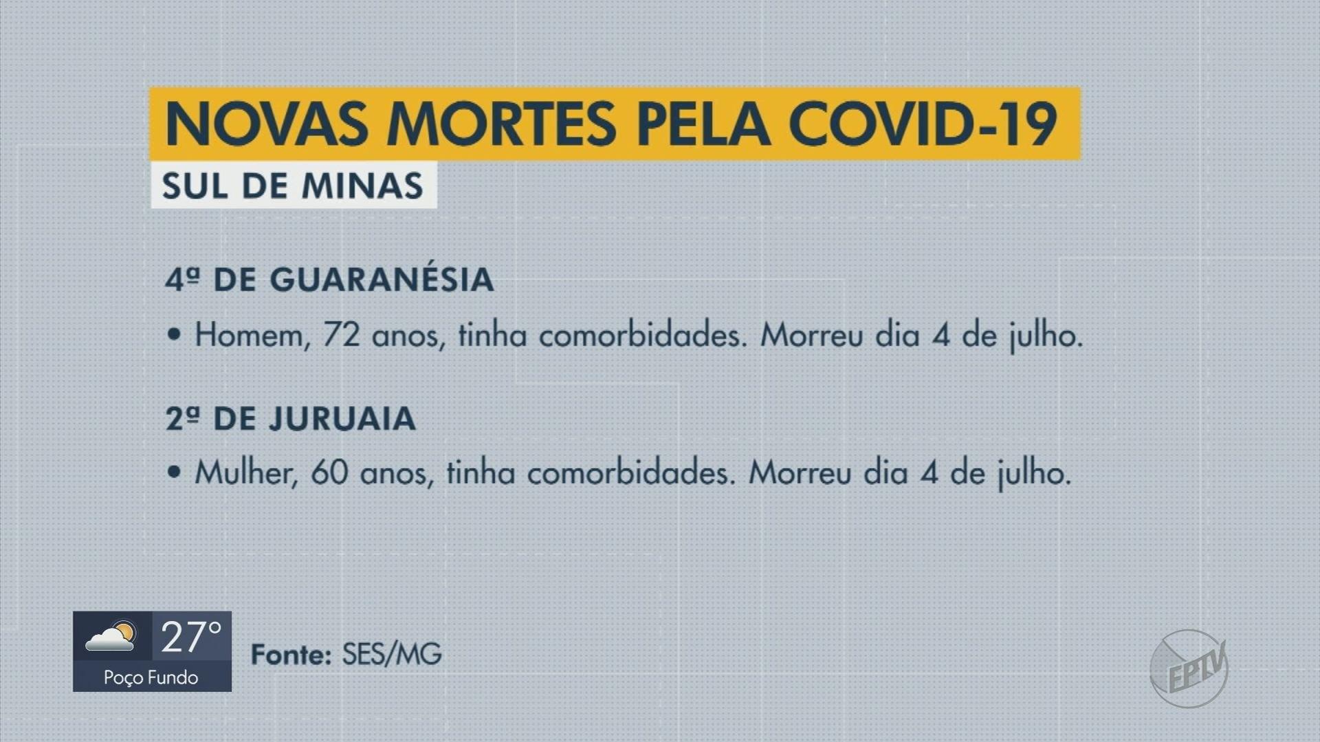 VÍDEOS: EPTV 1 Sul de Minas de segunda-feira, 6 de julho