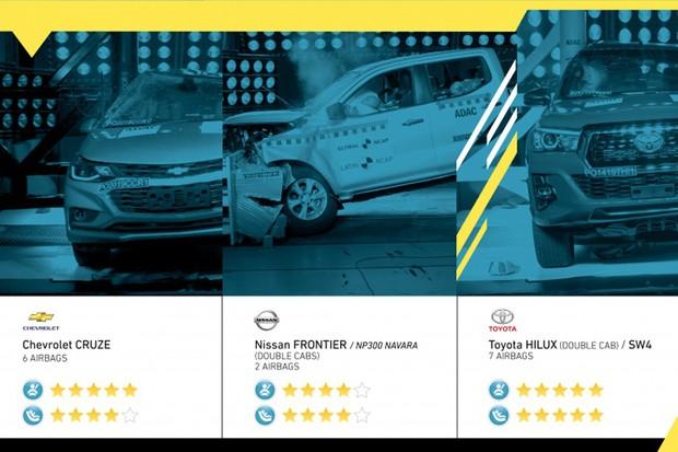 Toyota Hilux e Chevrolet Cruze recebem nota máxima em teste de segurança do Latin NCAP (Foto: Divulgação)