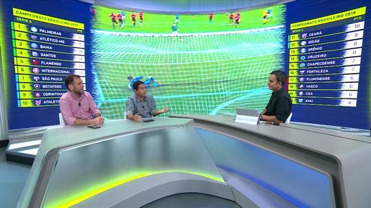 """Comentarista vê Palmeiras """"anormal"""" e acredita em título encaminhado no primeiro turno"""