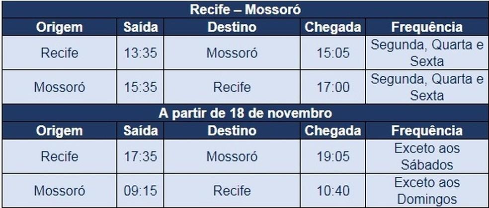 Horários de voos operados pela Azul para Mossoró e saindo da cidade potiguar (Foto: Reprodução)