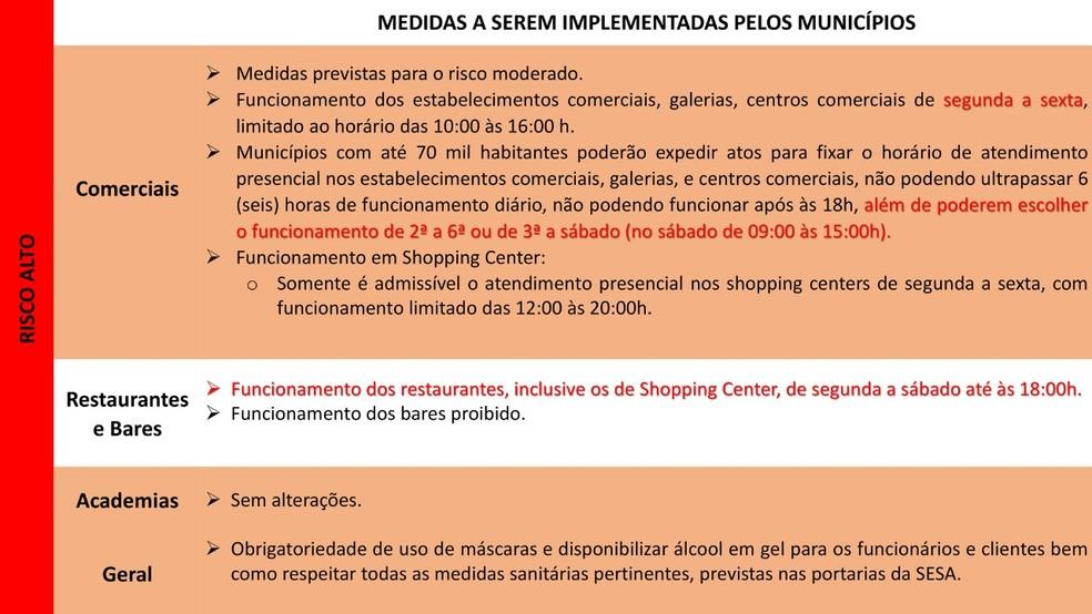 Regras para municípios classificados como risco alto — Foto: Divulgação/Governo do ES