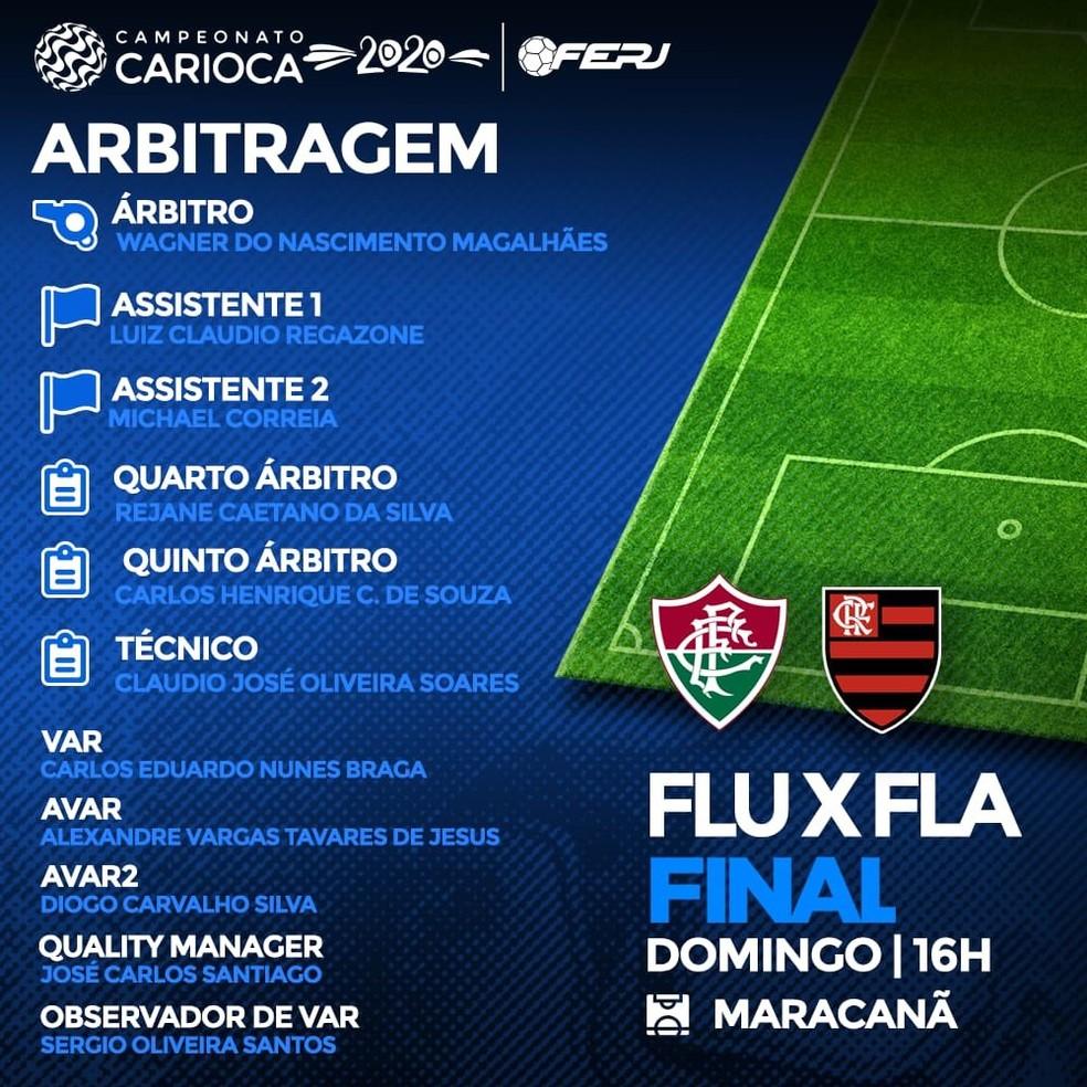 Fluminense x Flamengo: Wagner do Nascimento Magalhães será o árbitro do 1º jogo da final do Carioca — Foto: Reprodução