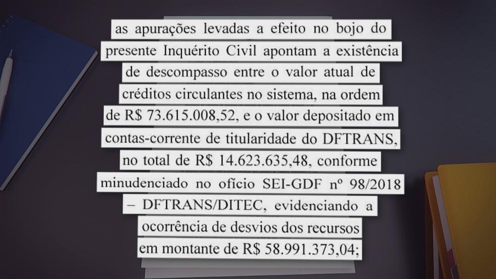 Trecho do relatório do Ministério Público sobre o DFTrans — Foto: TV Globo/Reprodução