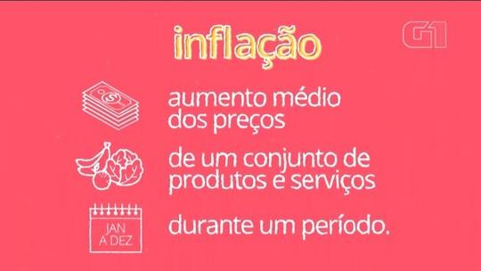 Inflação no DF sobe 1,06% em agosto, e Brasília registra maior alta entre capitais