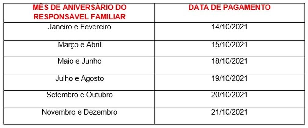 Calendário de pagamento do auxílio emergencial em Minas — Foto: Governo de MG