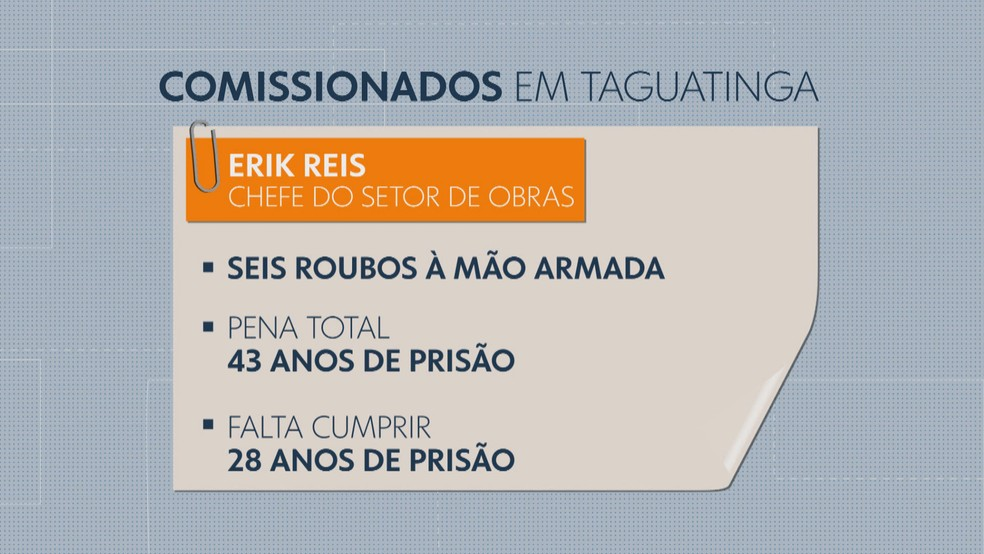 Veja ficha criminal de Erik Reis — Foto: Reprodução/TV Globo