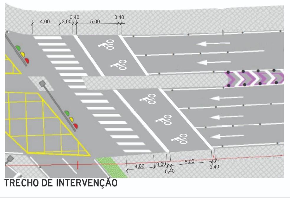Motocicletas do Rio terão espaço reservado nas vias próximo aos sinais de trânsito. — Foto: Divulgação/CET-Rio