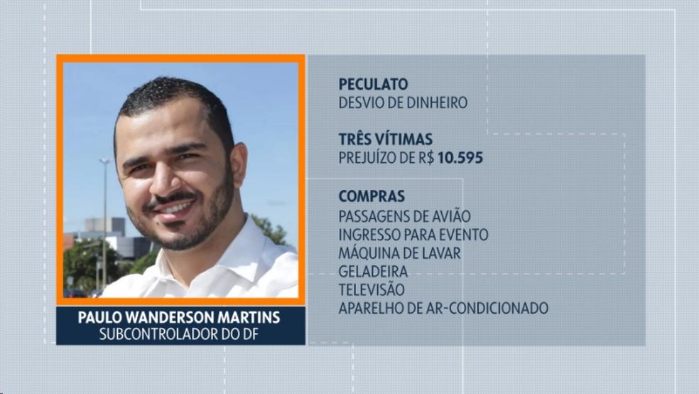 Apurações contra o subcontrolador Paulo Wanderson — Foto: Reprodução/TV Globo