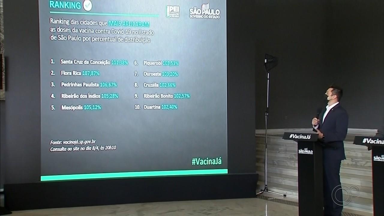 Três cidades do centro-oeste paulista estão entre as 10 que mais vacinaram contra a Covid