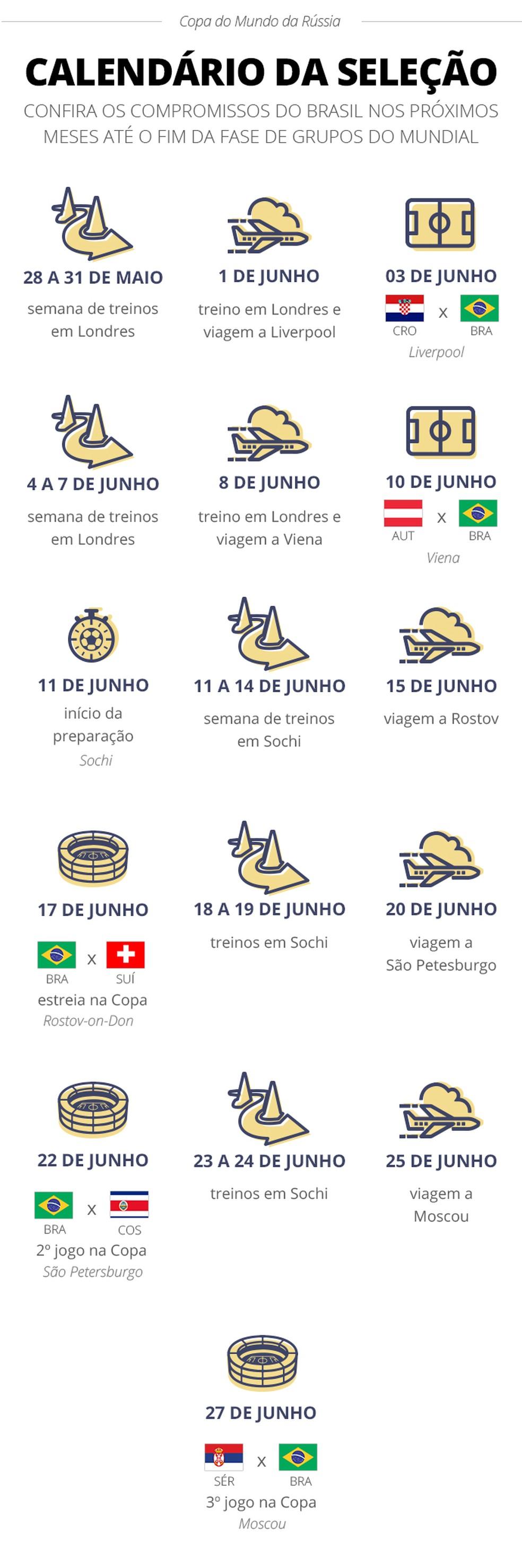 Info calendário da seleção na copa (Foto: infoesporte)