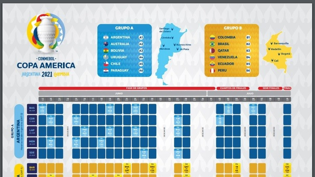 Copa América de 2021 permitirá três trocas no elenco entre fase de