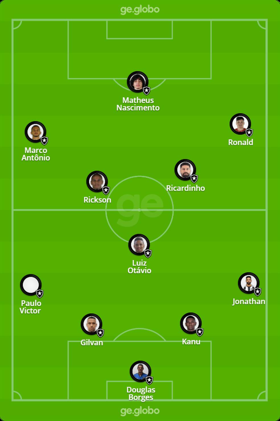 Provável Botafogo contra o Fluminense — Foto: ge