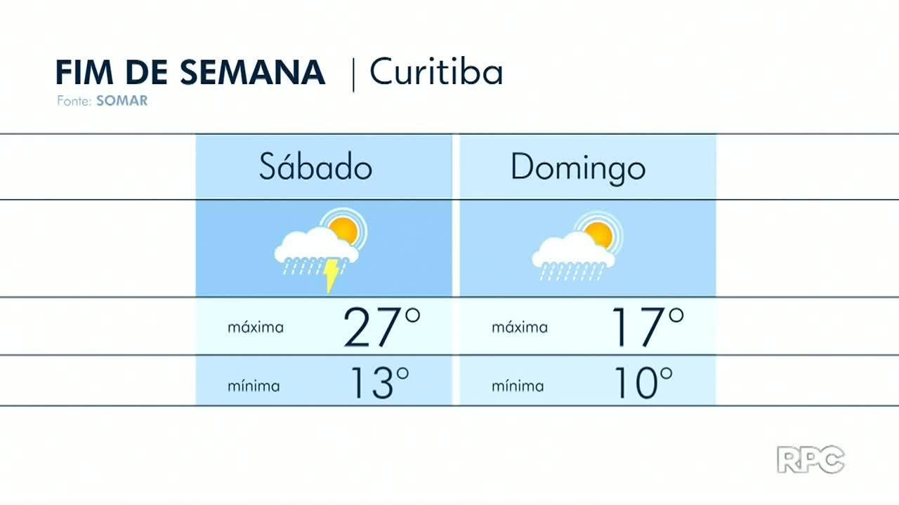 VÍDEOS: Meio-Dia Paraná de sábado, 19 de setembro