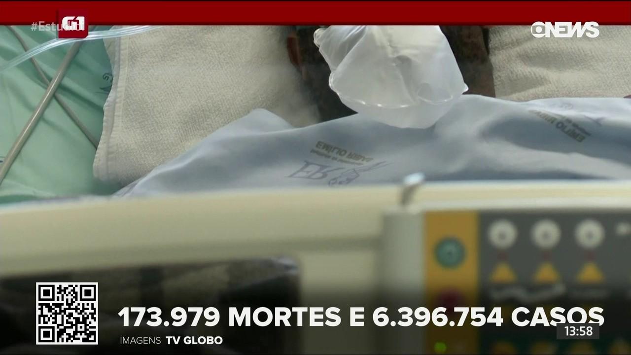 G1 em 1 Minuto: Brasil tem 173.979 mortes e 6.396.754 casos de Covid-19