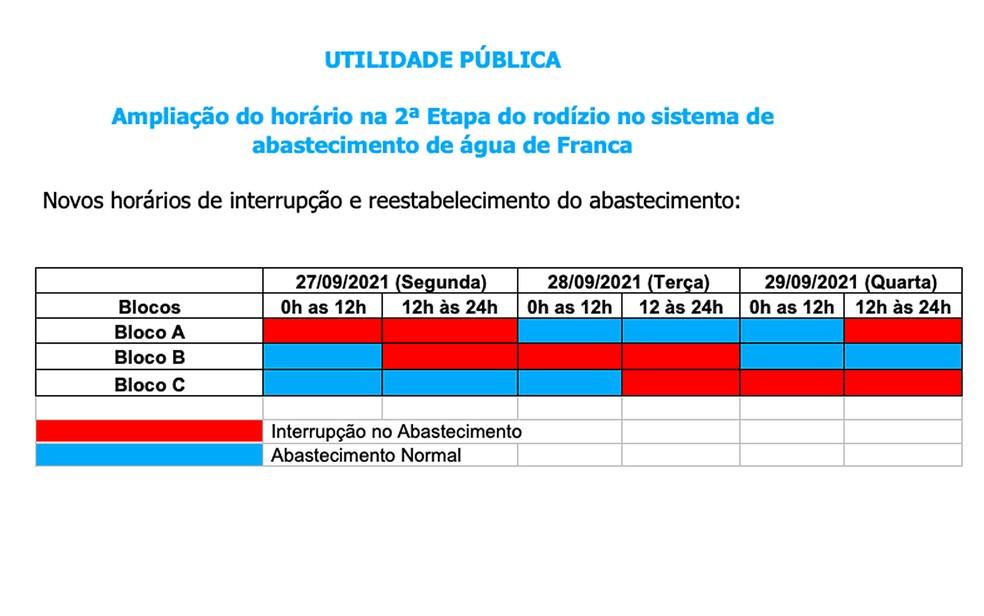 Tabela do corte de abastecimento de água em Franca, SP, até 29 de setembro — Foto: Divulgação/Sabesp