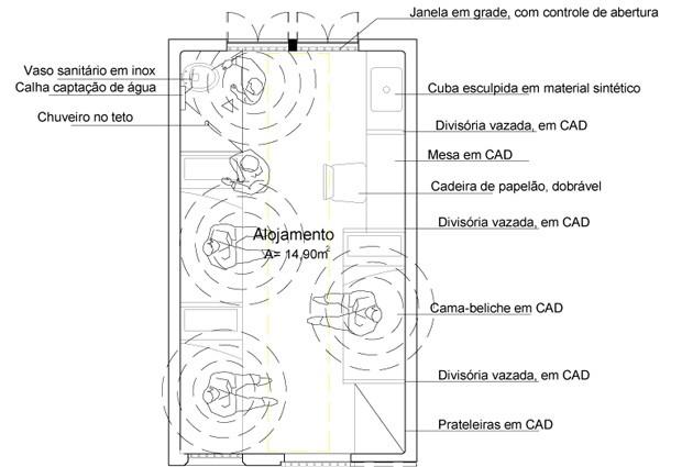 Layout proposto para uma cela de 6 lugares; as divisórias e a disposição das camas evitam contaminações (Foto: Suzann Cordeiro)