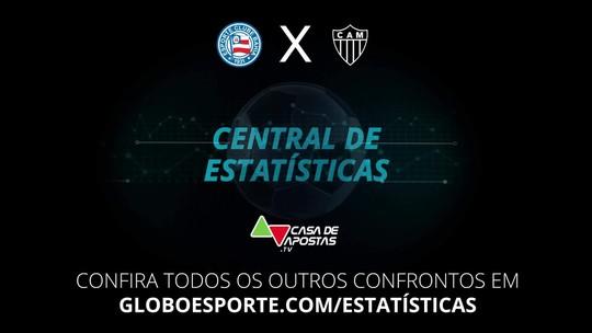 Bahia x Atlético-MG: veja onde assistir, escalações, desfalques e arbitragem