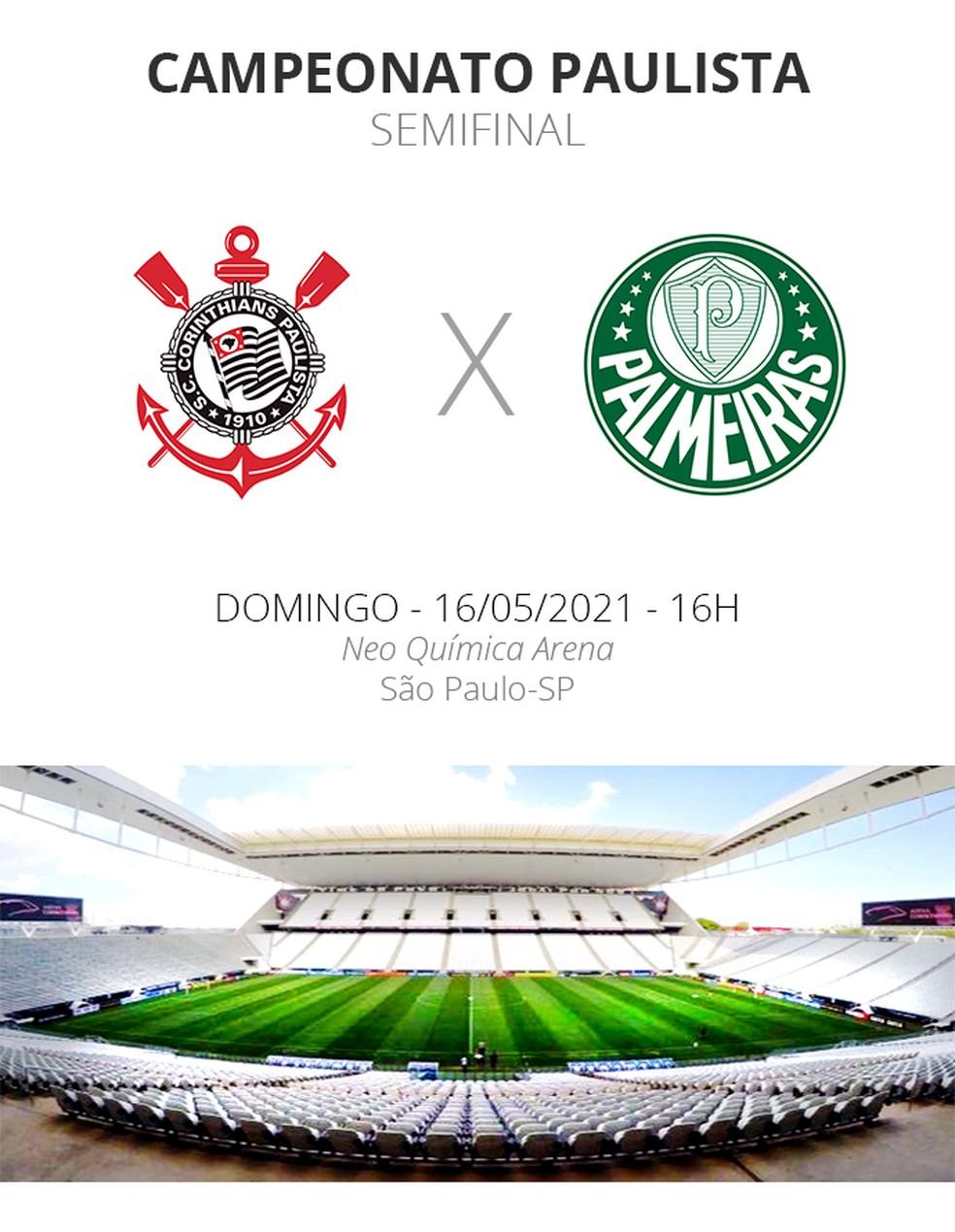 Corinthians X Palmeiras Veja Onde Assistir Escalacoes Desfalques E Arbitragem Campeonato Paulista Ge