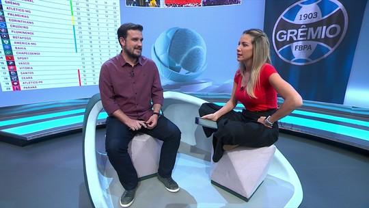 Raphael Rezende analisa estratégia do Grêmio