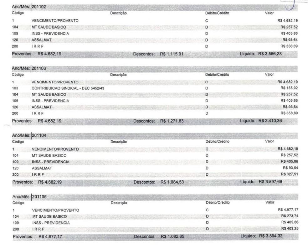 Folhas de pagamento do salário da servidora 'fantasma' foram anexados a ação do MPE — Foto: Reprodução