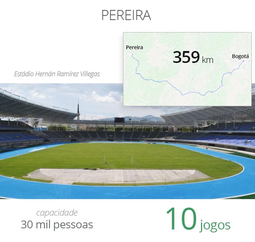 Estádio Hernán Ramírez Villegas, onde joga o Deportivo Pereira — Foto: Infoesporte