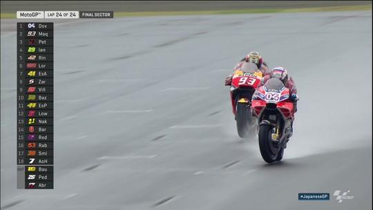 MotoGP: Dovi passa Márquez na última volta e vence no Japão debaixo de chuva
