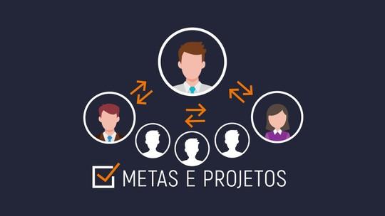 Plataforma facilita feedback para funcionários em empresas