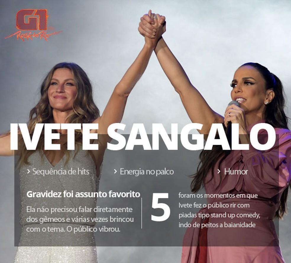 -  Ivete Sangalo fez o primeiro show do Palco Mundo nesta sexta-feira  15   Foto: Alexandre Durão/G1