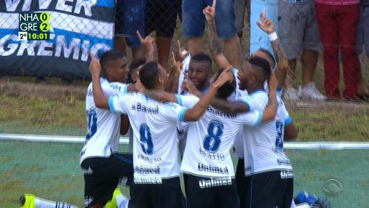 Estatísticas do Grêmio: artilheiro, gols, assistências, vídeos e próximos jogos