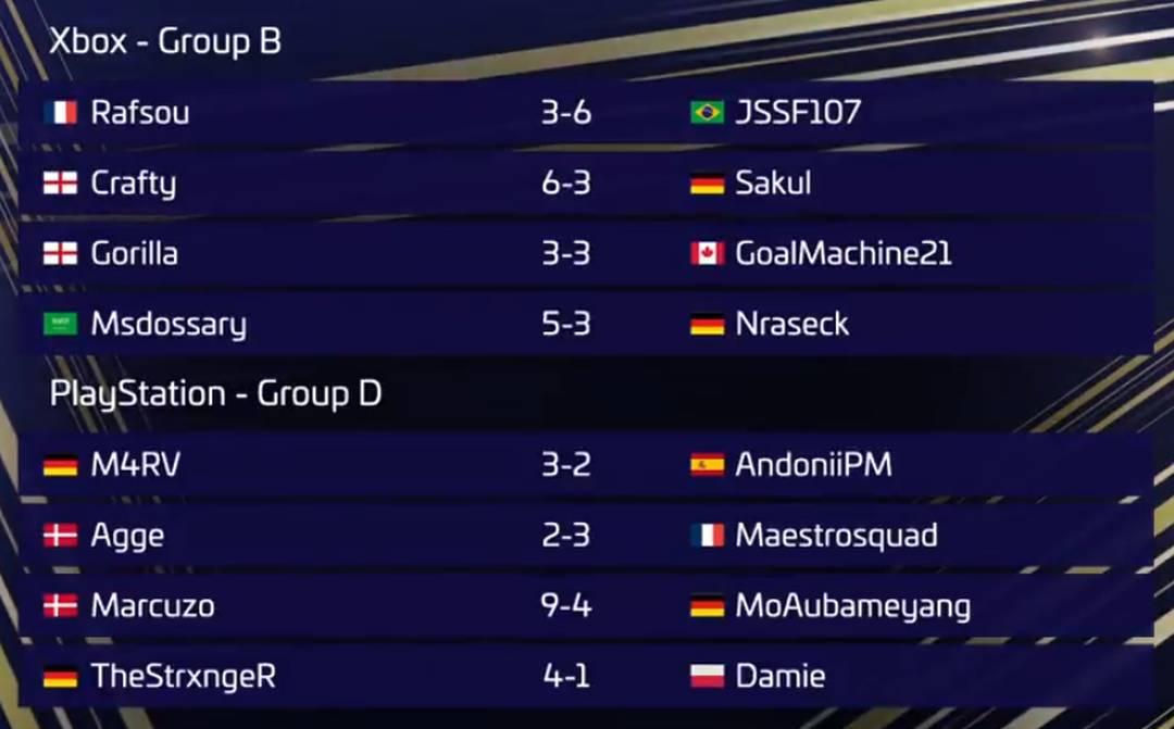 Resultados da 2ª rodada dos Grupos B e D