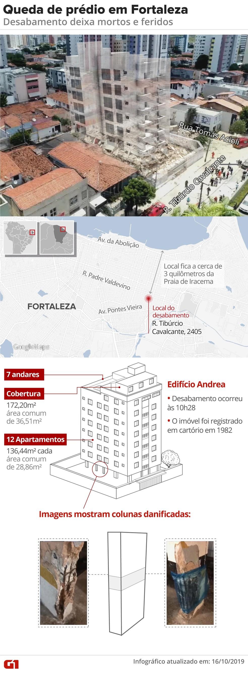 Mapa mostra localização do Edifício Andrea, em Fortaleza, e descrição dos apartamentos — Foto: Arte/G1