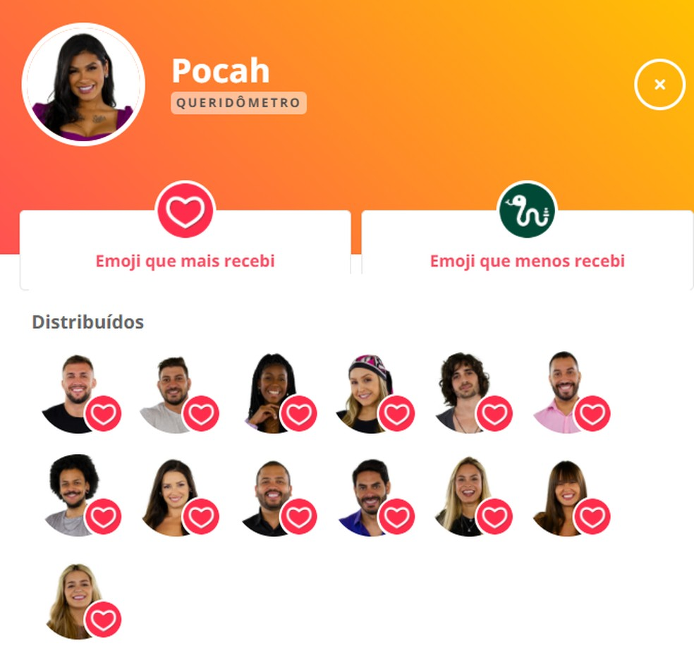 Queridômetro Pocah - 4/3 — Foto: Globo