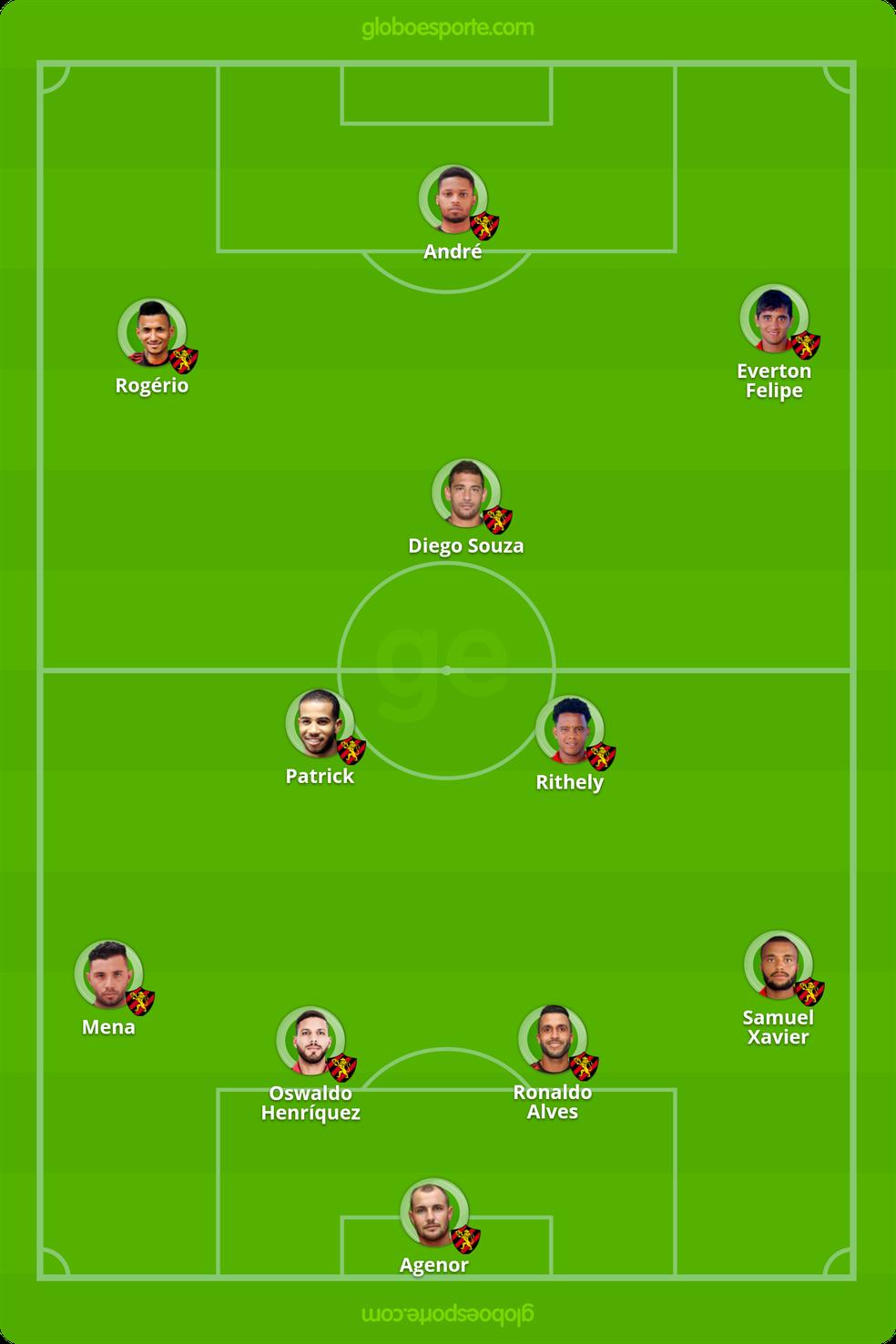 A formação do Sport para o jogo contra o Palmeiras (Foto: GloboEsporte.com)