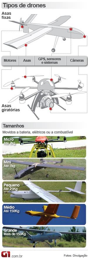 arte tipos de drone vale este vant (Foto: Arte G1)