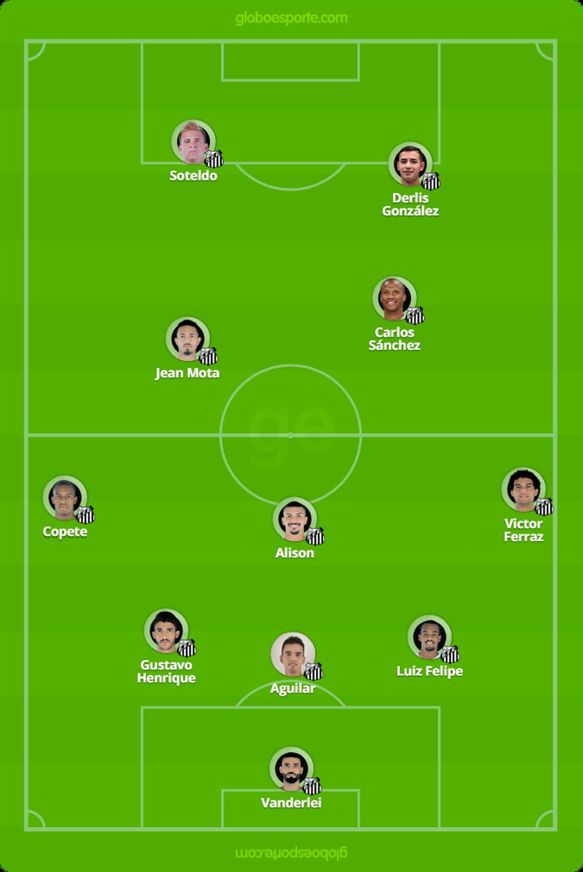 Provável escalação do Santos para o jogo contra o Bragantino — Foto: GloboEsporte.com