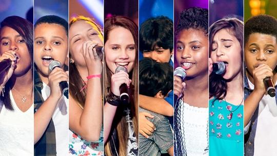 Luna Bandeira e Enzo e Eder avaliam suas Batalhas no 'The Voice Kids'