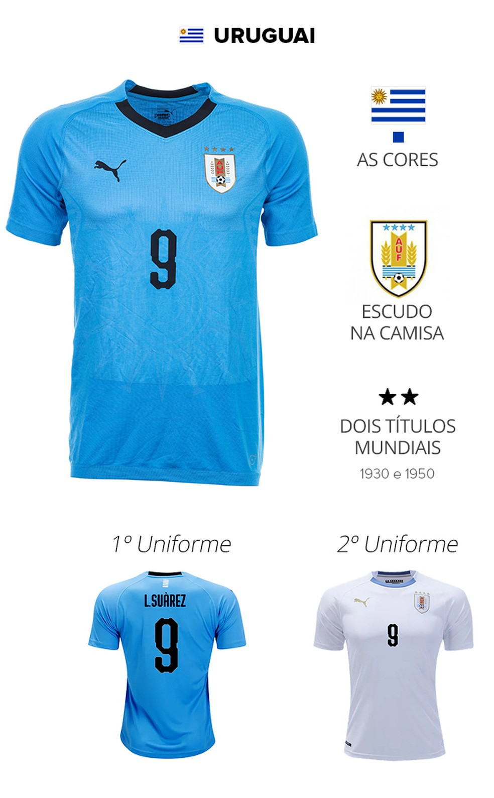 6fc503c7d0 O escudo traz a sigla da Associação Uruguaia de Futebol (AUF) em um pilar  dourado cercado por louros e uma bola. Teria sido inspirado na torre  principal do ...