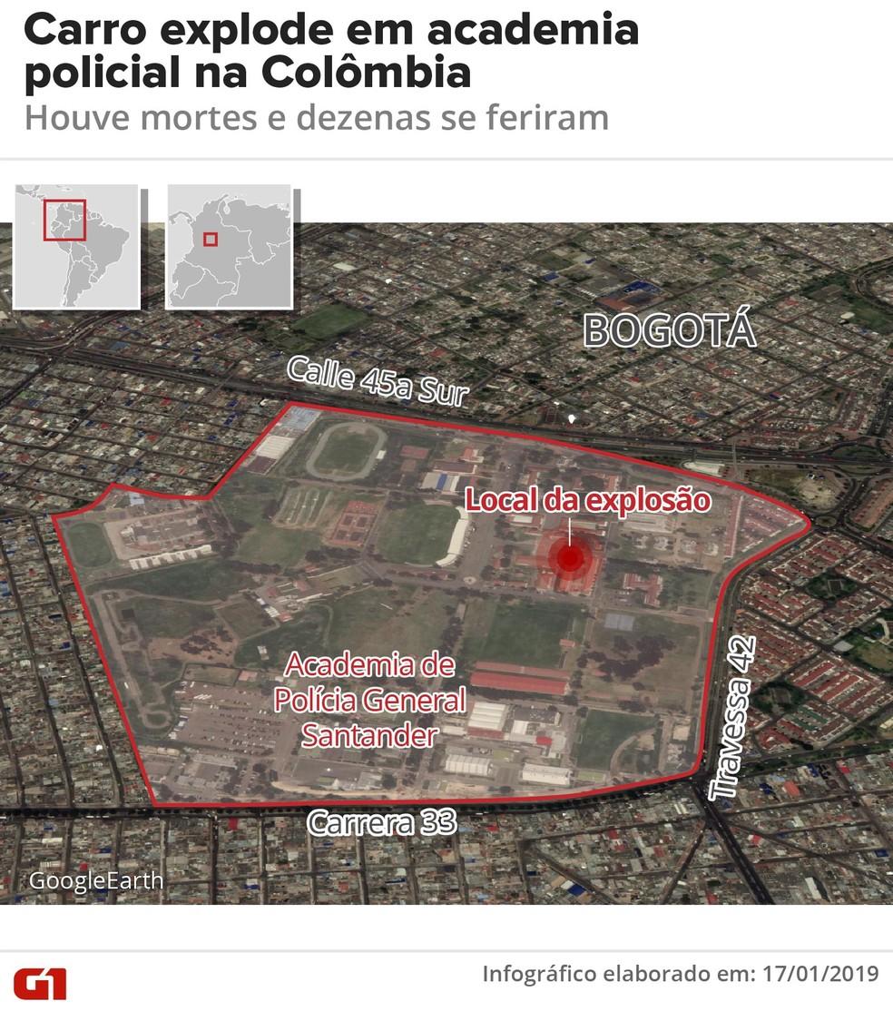 Explosão deixou dezenas de mortos e feridos em Bogotá — Foto: Infografia: Roberta Jaworski/G1