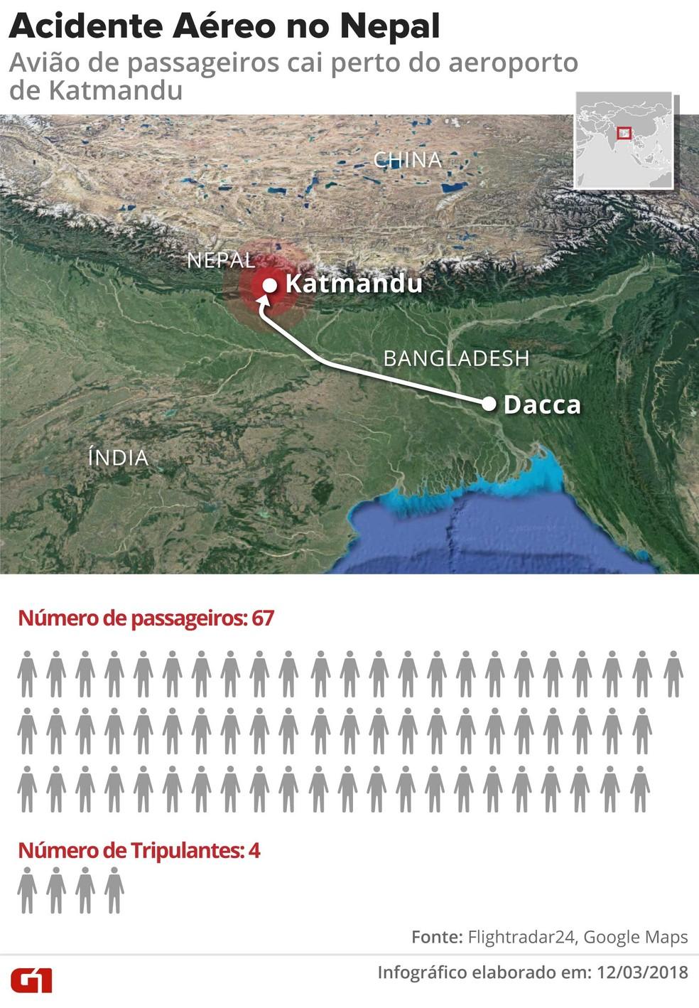 Mapa do acidente com avião em Katmandu (Foto: Infografia: Alexandre Mauro/G1)