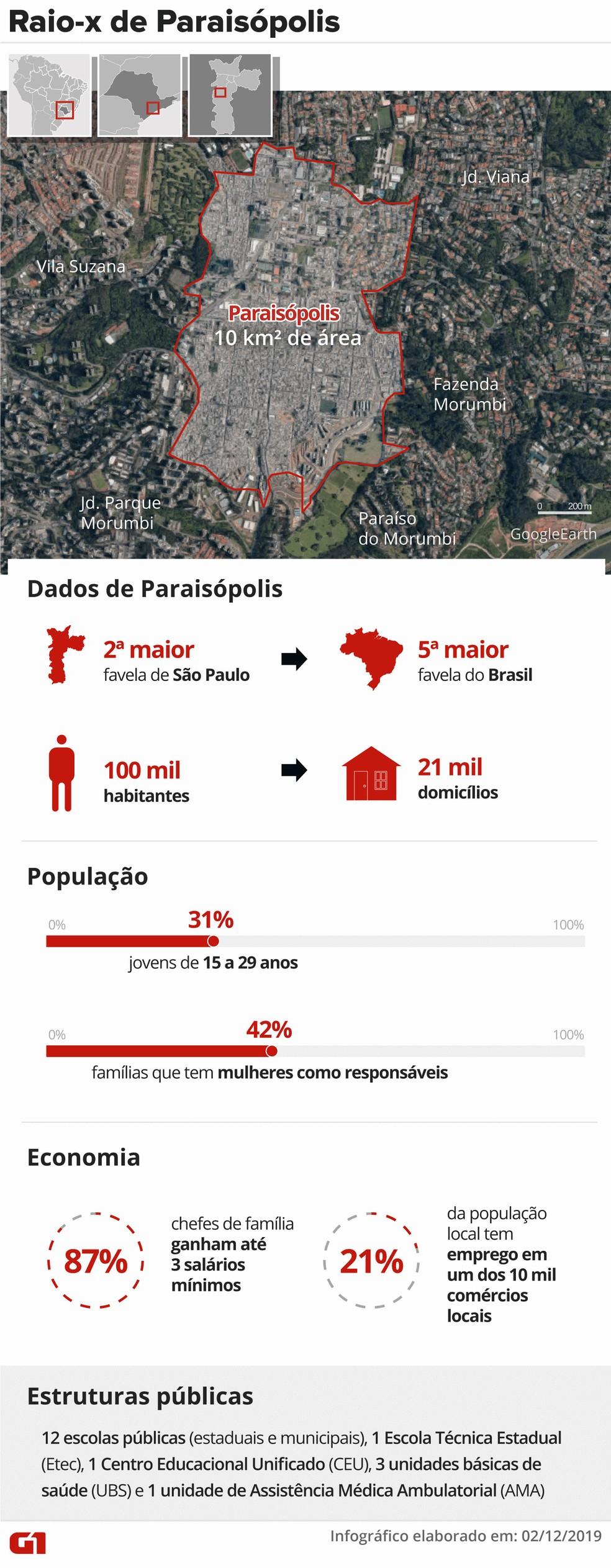 Raio X de Paraisópolis — Foto: Juliane Souza/G1