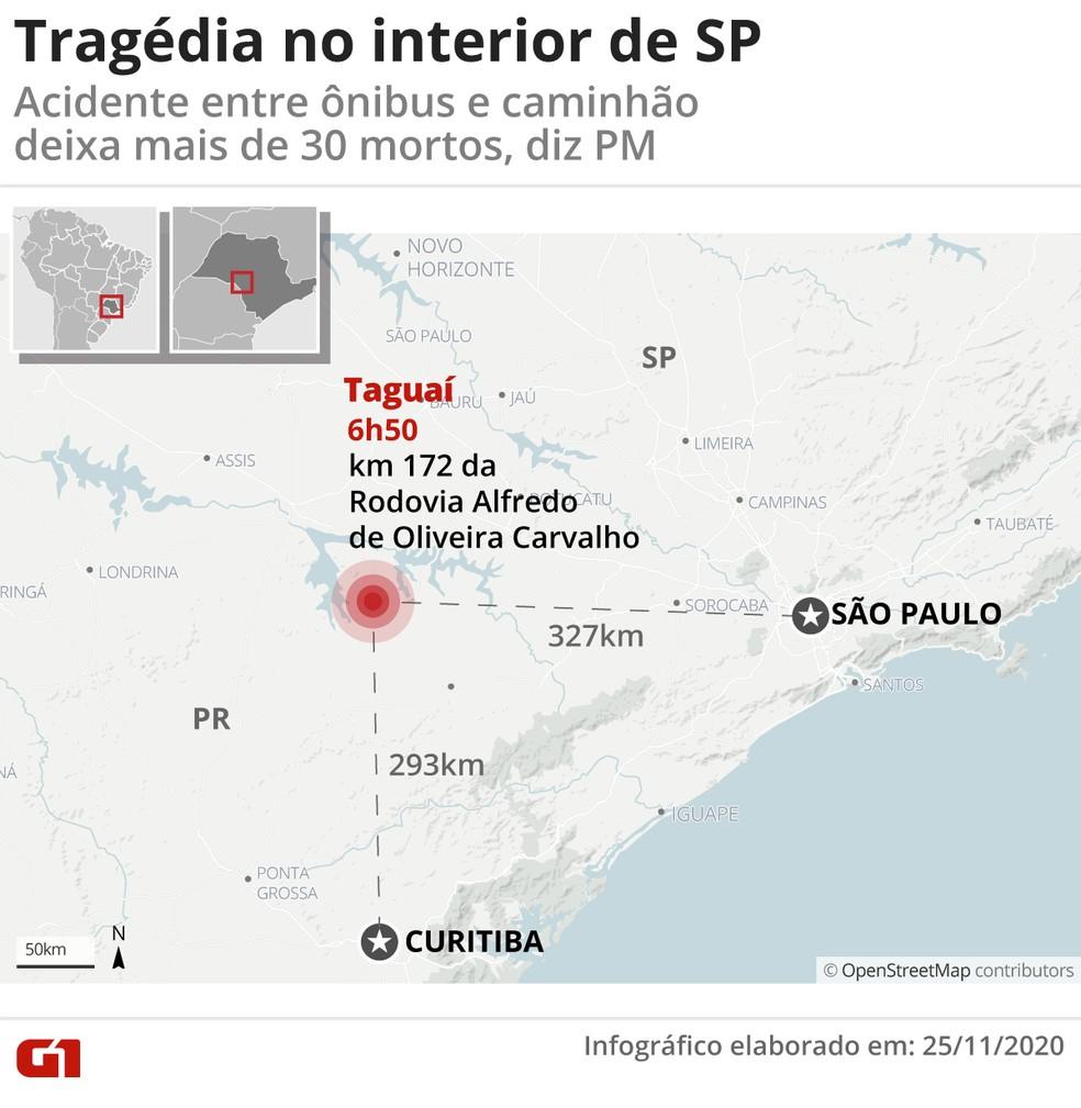 Arte acidente Taguaí - distância capitais — Foto: Arte-G1