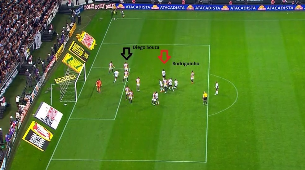 O posicionamento da defesa do São Paulo e do ataque do Corinthians no gol de Rodriguinho