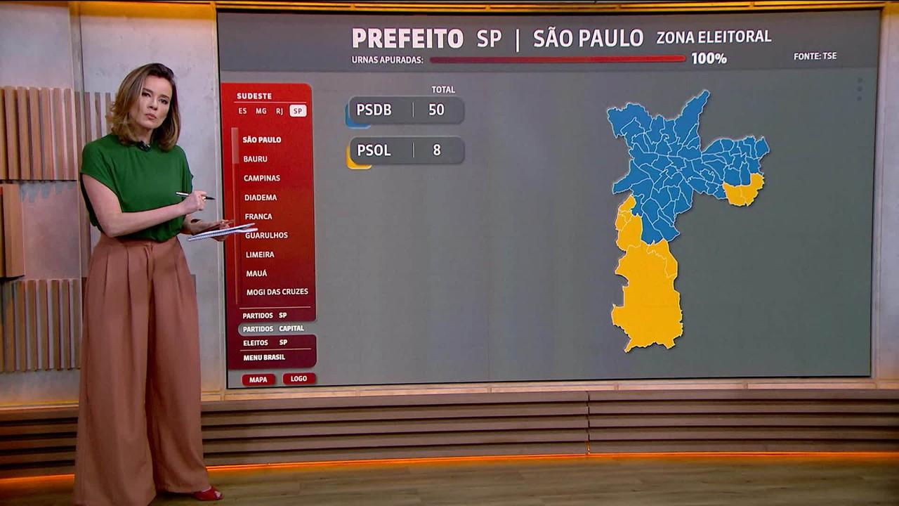 Natuza Nery: segundo turno mostrou mudanças no espectro político na capital paulista