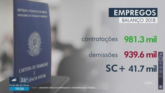 Joinville é 5ª cidade do Brasil que mais criou empregos formais em 2018, diz Caged