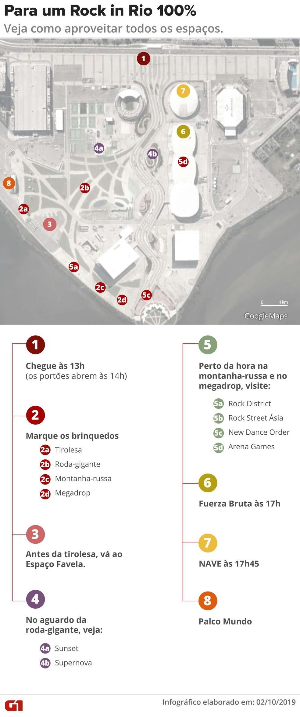 Como aproveitar todos os espaços do Rock in Rio — Foto: Arte / G1 Rio