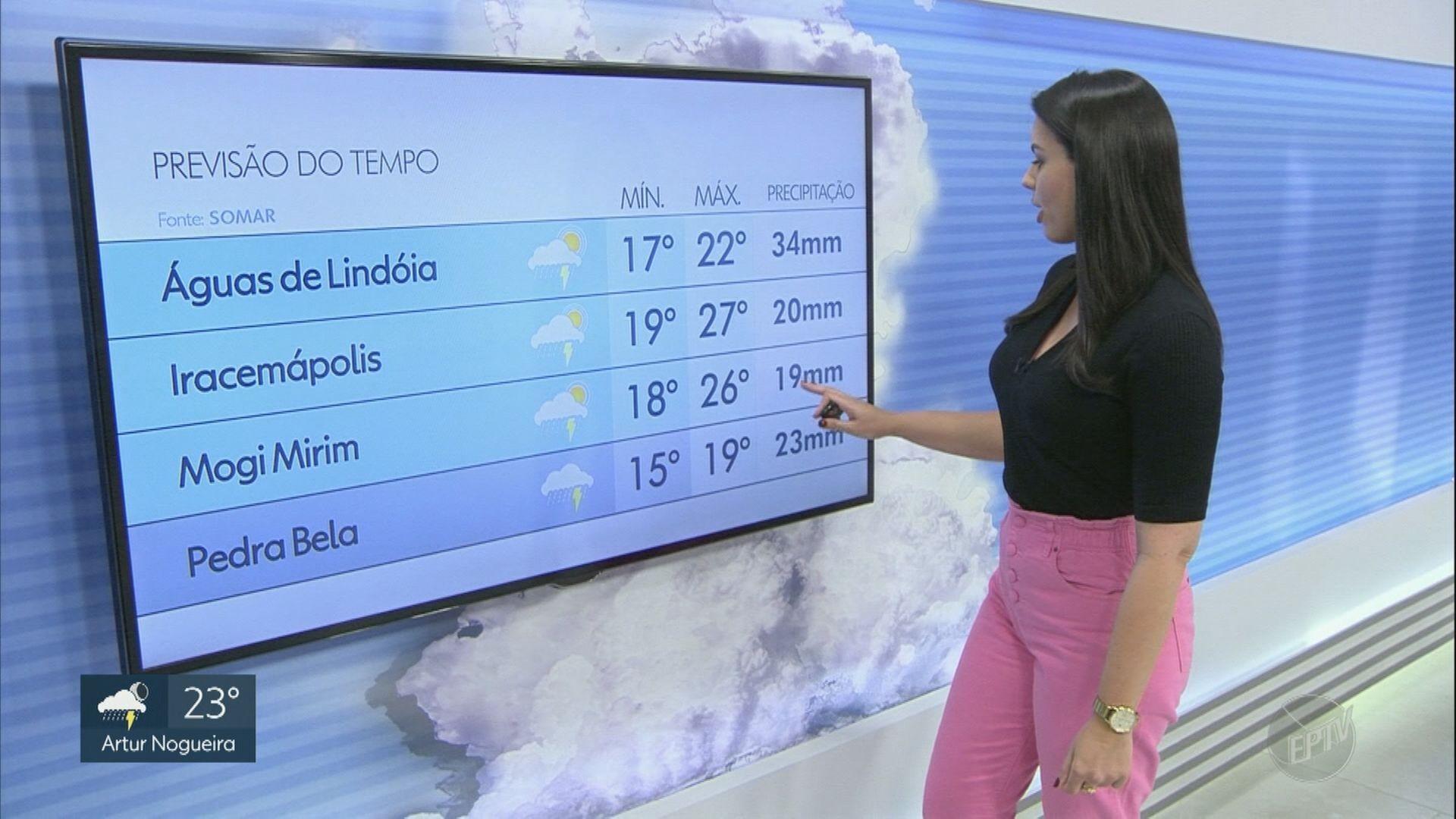 VÍDEOS: EPTV 2 região de Piracicaba desta sexta-feira, 23 de outubro