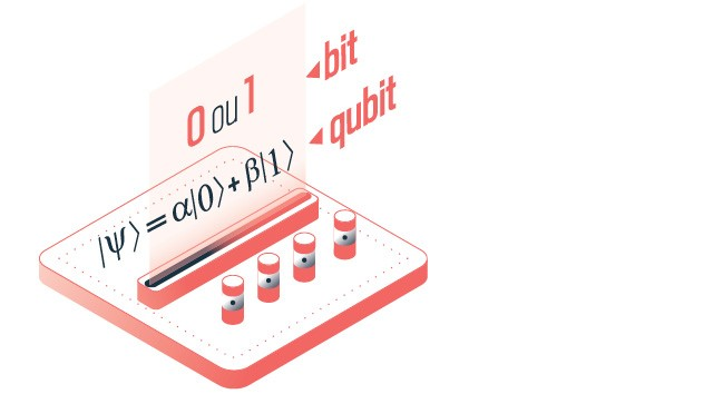 A computação quântica dá os primeiros passos fora dos laboratórios para entrar no dia a dia das empresas (Foto:  )