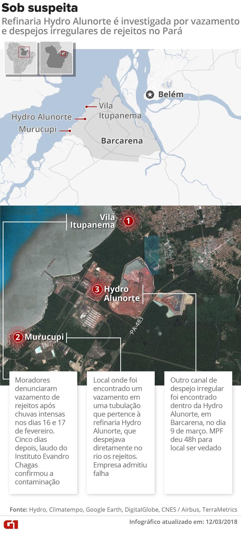Caso Hydro no Pará — Foto: Infográfico: Alexandre Mauro e Igos Estrella / G1