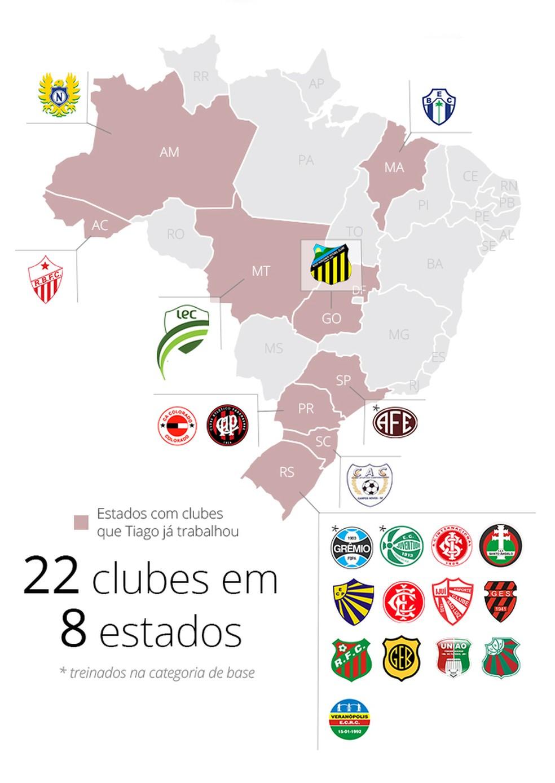 Tiago Nunes teve no Atlético-PR o seu 22º time na carreira — Foto: Infoesporte